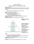Management and Organizational Studies 2320A/B Study Guide - Midterm Guide: Marketing Myopia, Customer Relationship Management, Voice Of The Customer