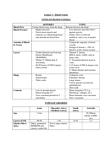 BIOC21H3 Study Guide - Adventitia, Nervi, Fibroblast