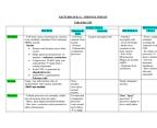 BIOC21H3 Study Guide - Franz Nissl, Axon, Schwann Cell
