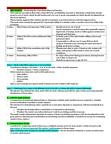 RMG 200 Chapter Notes -Electronic Data Interchange, Markdown, Data Warehouse