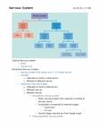 psy290 lecs 1-4(chp1-4).pdf