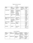 Health Sciences 2300A/B Study Guide - Final Guide: Oculomotor Nerve, Zygomatic Arch, Trigeminal Nerve