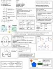 BIOL 112 Study Guide - Final Guide: Rna Polymerase Iii, Rna Polymerase Ii, Rna Polymerase I