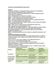 COMM 111 Study Guide - Midterm Guide: John Forzani, Fgl Sports, Financial Accounting