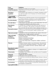 ANT208H1 Study Guide - Midterm Guide: Gestational Diabetes, Menstrual Cycle, Luteal Phase