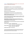 ECO105Y1 Study Guide - Risk Compensation, Opportunity Cost, Economic Equilibrium