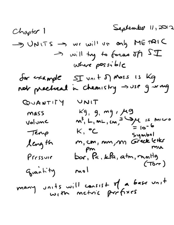 CHM 1301 Chapter Notes -Dunne D 1, Pasteur Pipette, Spectrophotometry
