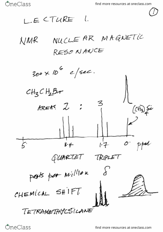 Lecture 10 Friedel Crafts Alkylation and Acylation pdf