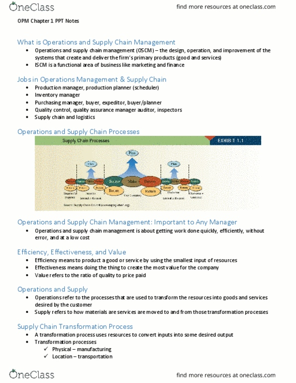 Retail Supply Chain Management Notes