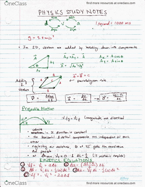 PHYS 111 Final: Complete Study Notes with Formulas and Overview of Concepts