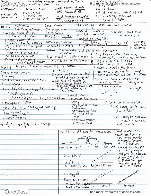 Stab22 Midterm Stab22 Midterm Study Guide