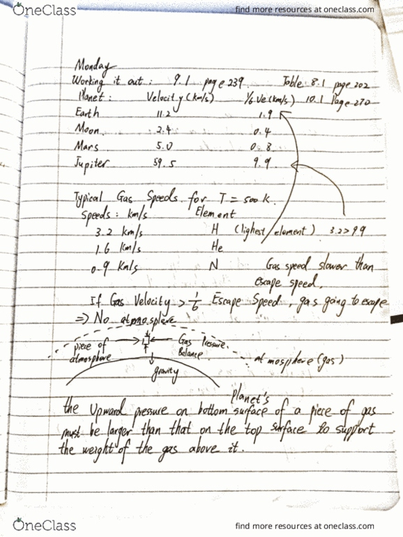 Class Notes for PHYSICS 20A at University of California