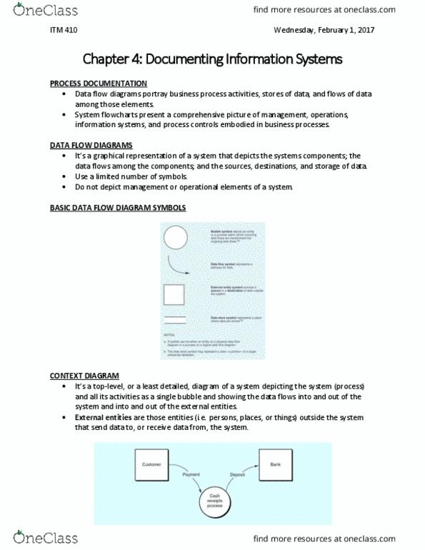 Itm 410 Lecture Notes Winter 2017 Lecture 3 Data Flow Diagram System Context Diagram Business Process