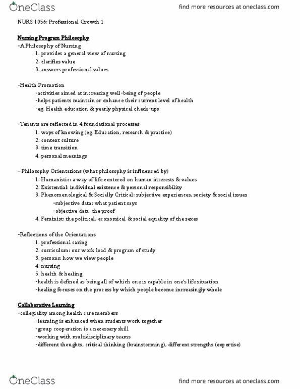 NURS-1056EL Study Guide - Fall 2015, Final - Canadian Nurses