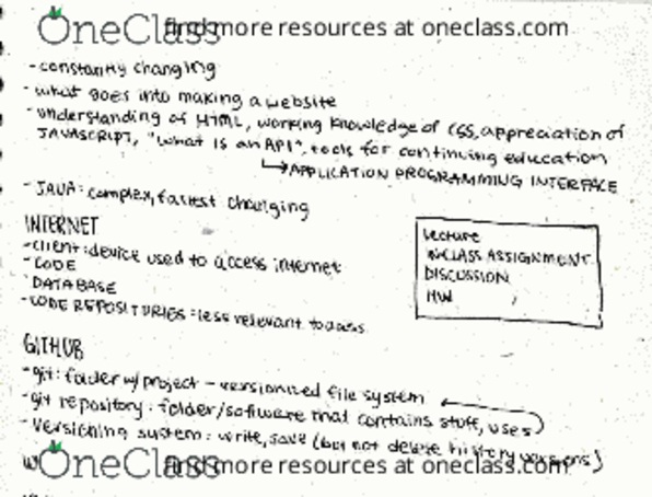 Class Notes for Ted Fitts - OneClass