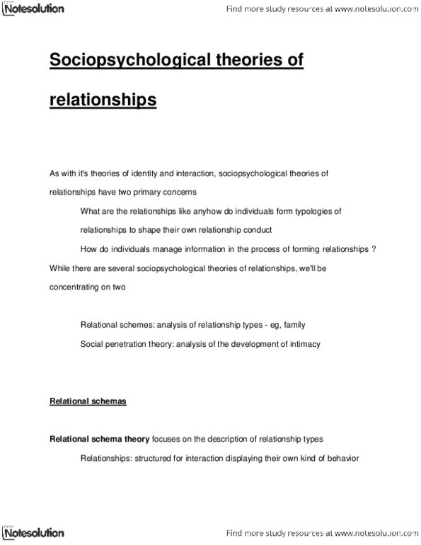 CMNS 1115 Lecture Notes - Social Penetration Theory