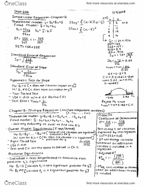 Class Notes for Business Statistics at Drexel University