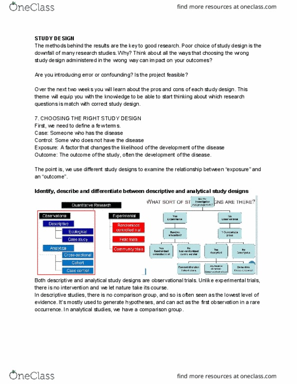 Class Notes for Health Sciences - BMS at Monash University