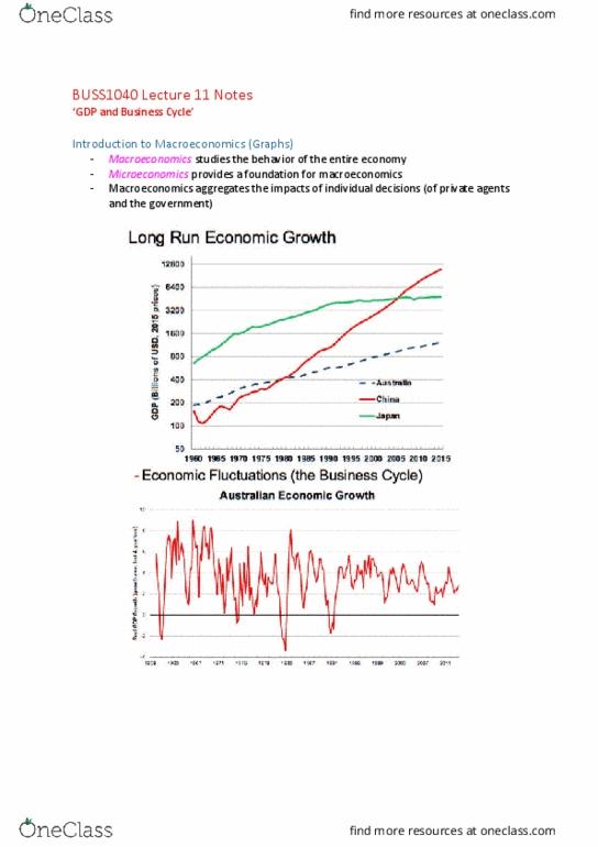 BUSS1040 Lecture Notes - Lecture 11: Macroeconomics, Business Cycle,  Microeconomics