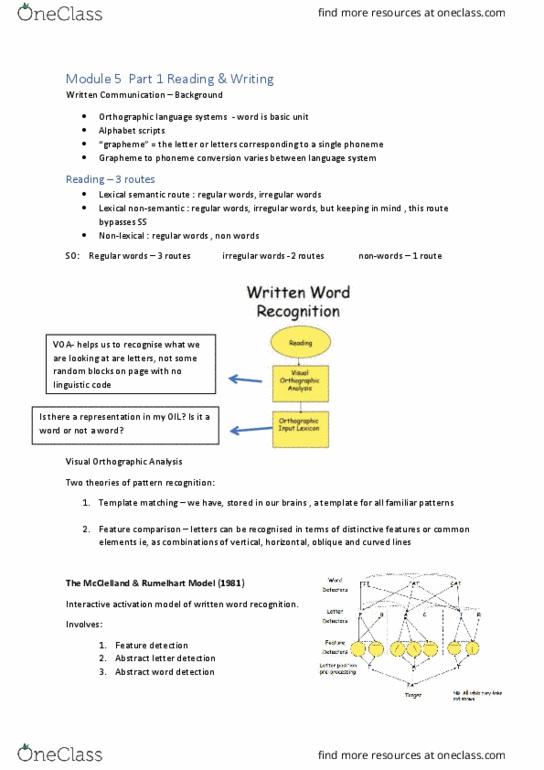 Class Notes For Speech At University Of Queensland Uq
