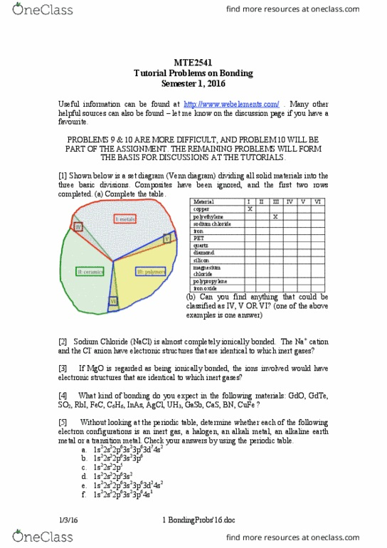 Class Notes for Engineering - Materials at Monash University