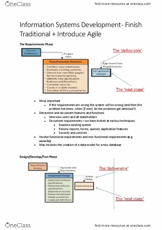 Bism1201 Lecture Notes Summer 2018 Lecture 6 User Story Software Design Database Design