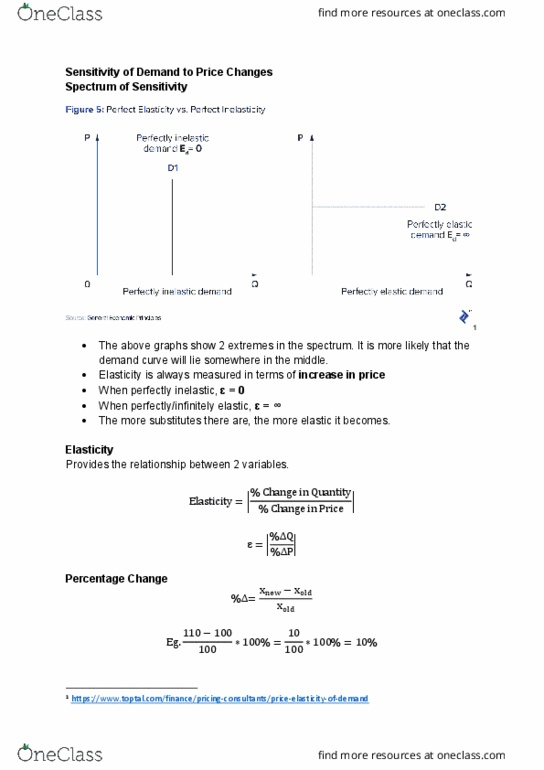 Econ 1011 Lecture Notes Fall 2018 Lecture 11 Demand Curve Qi