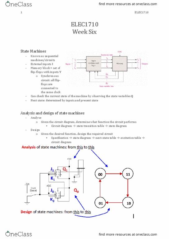 elec1710 lecture notes - spring 2018, lecture 6 - synchronous circuit,  circuit diagram, state diagram