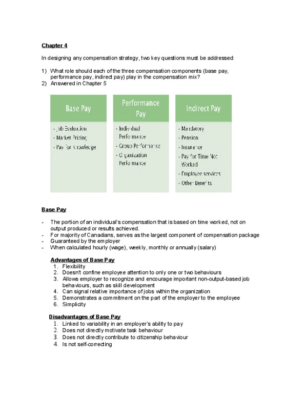 Components of Compensation Strategy - OneClass
