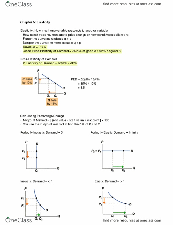 Econ101 Textbook Notes Fall 2018 Chapter 5 Midpoint Method Demand Curve