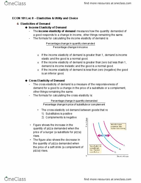 Econ101 Lecture Notes Spring 2019 Lecture 8 Normal Good Inferior Good Economic Equilibrium