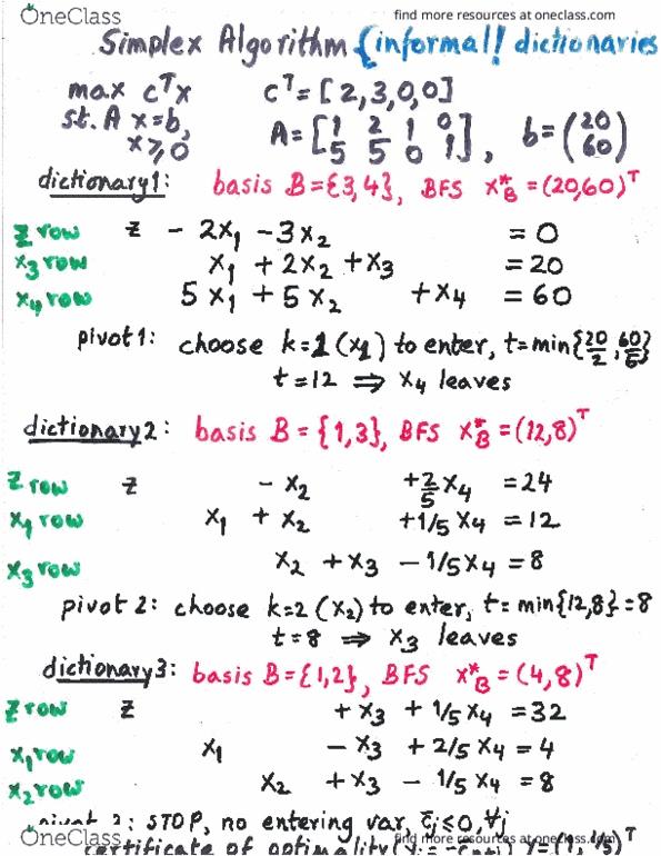 Simplex Method Theory Pdf