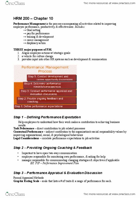 HRM200 Chapter Notes - Chapter 10: Goal Setting, Prohibition Party,  Performance Appraisal