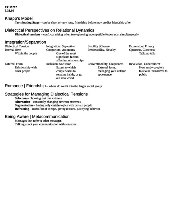 COM 21200 Study Guide - Proxemics, Olfaction, Kinesics