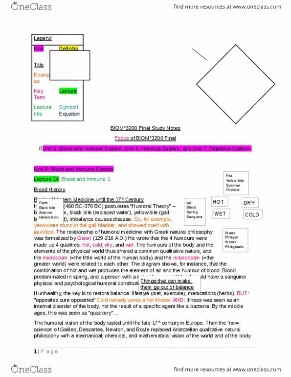 BIOM 3200 Lecture Notes - Lecture 1: Pars Intermedia, Triiodothyronine,  Adrenocorticotropic Hormone