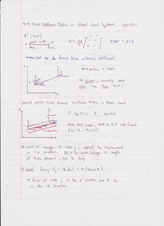 3G03 Lecture 9 - 4x4 Truss Stiffness Matrix in Global System