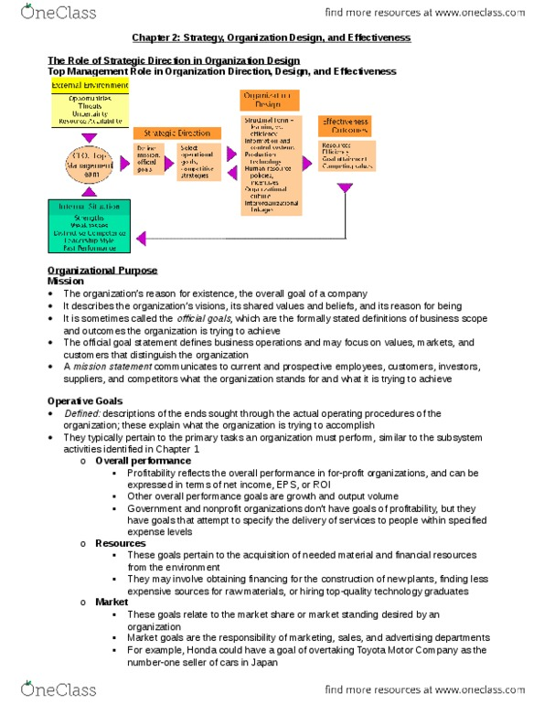 Bu398 Chapter 2 Ch02 Strategy Organization Design And Effectiveness Oneclass