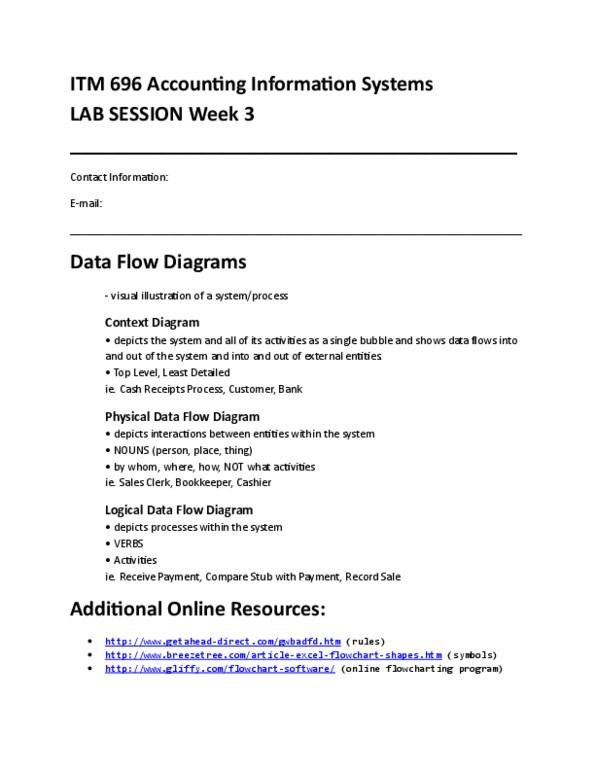 ITM 696 Lecture Notes - Lecture 8: Data Flow Diagram